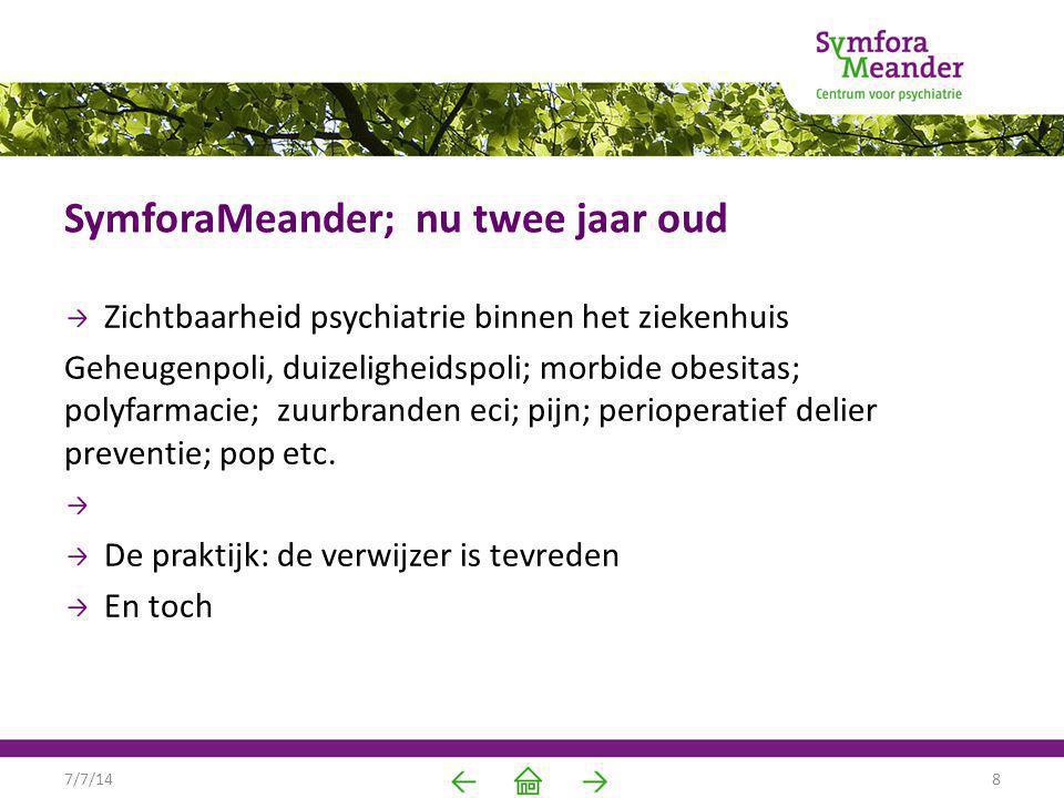 SymforaMeander; nu twee jaar oud Zichtbaarheid psychiatrie binnen het ziekenhuis Geheugenpoli, duizeligheidspoli; morbide obesitas; polyfarmacie; zuur