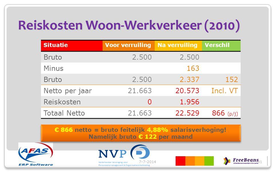 Telewerkplek Stel:maandloon van€ 4.500 Telewerkplek€ 1.815 € 1.815 bruto loon ruilen voor onbelaste vergoeding 7-7-201432