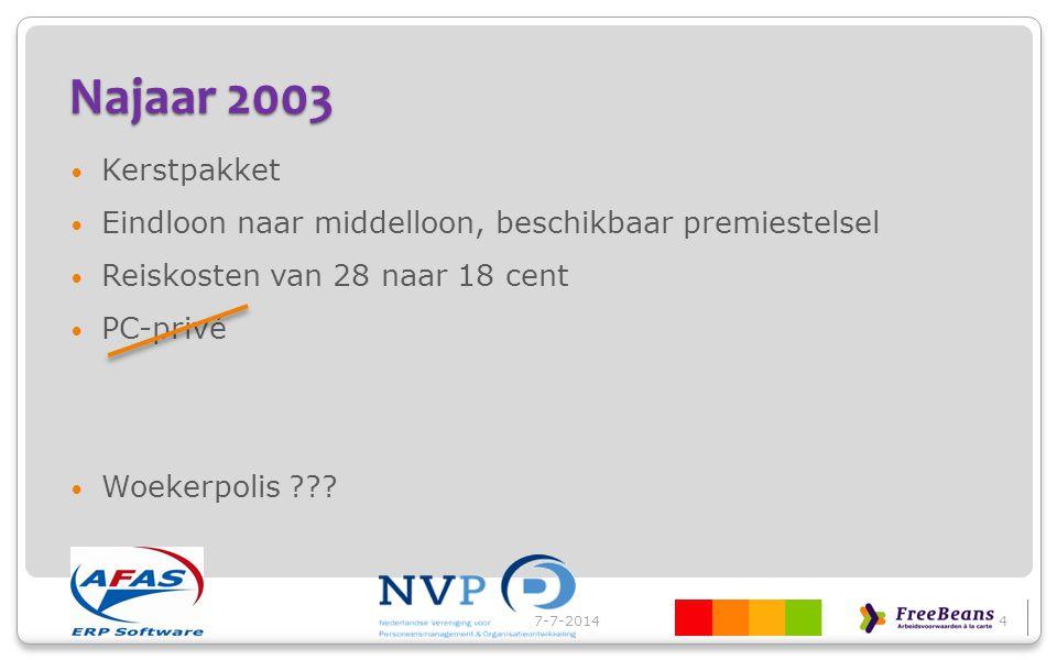 Jaar 2009, 2010/2011 Ziektekosten onbelast Belastingplan 2010/2011 - vereenvoudiging loonstrook (o.a.