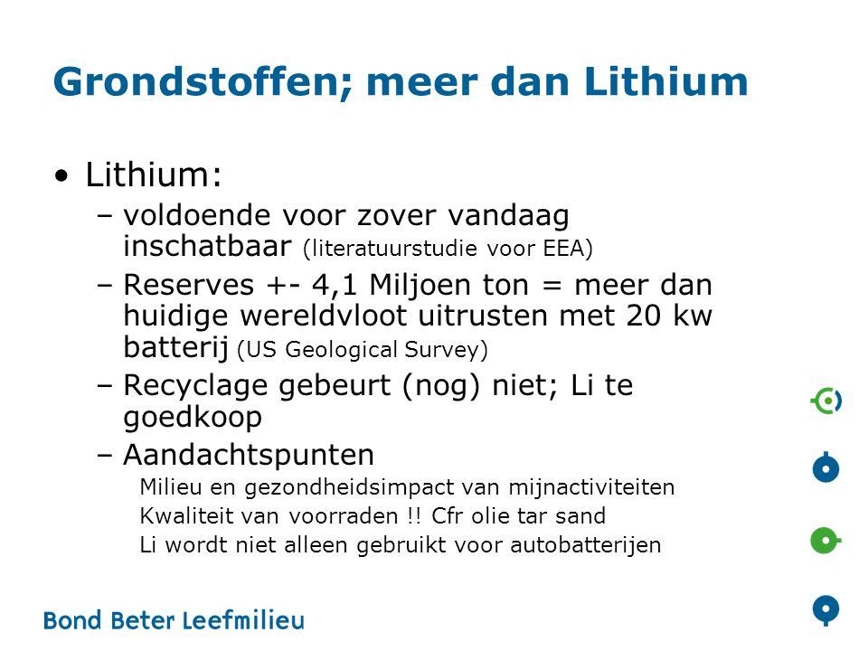 Grondstoffen; meer dan Lithium Lithium: –voldoende voor zover vandaag inschatbaar (literatuurstudie voor EEA) –Reserves +- 4,1 Miljoen ton = meer dan