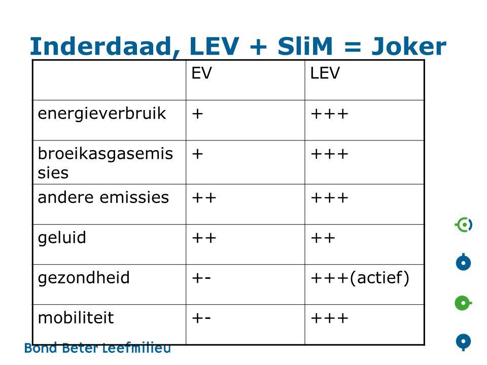 Inderdaad, LEV + SliM = Joker EVLEV energieverbruik++++ broeikasgasemis sies ++++ andere emissies+++++ geluid++ gezondheid+-+++(actief) mobiliteit+-++