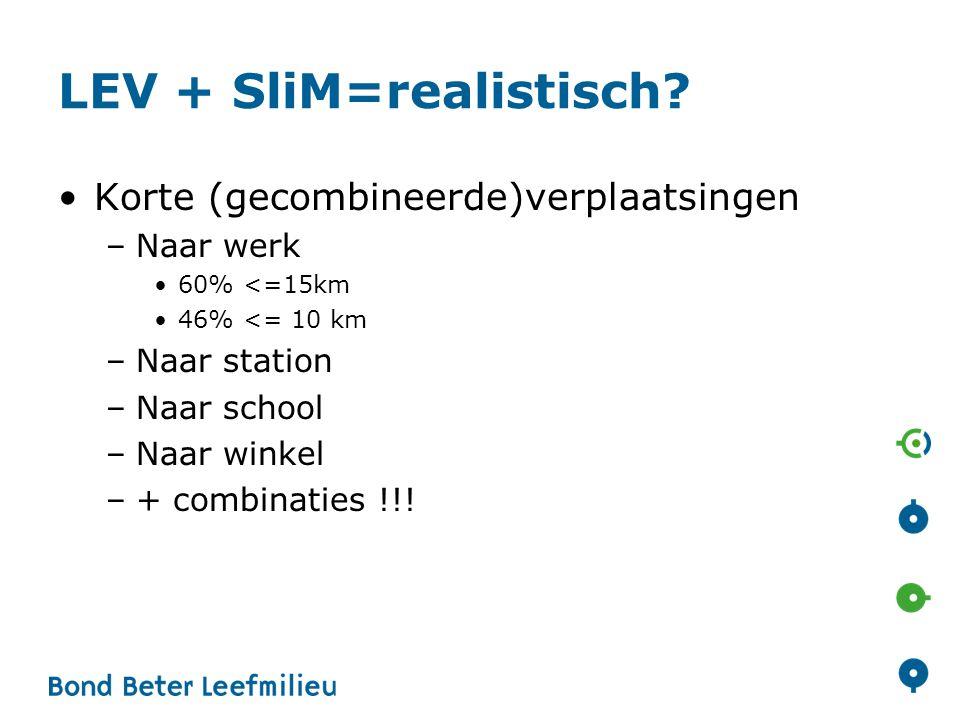 LEV + SliM=realistisch? Korte (gecombineerde)verplaatsingen –Naar werk 60% <=15km 46% <= 10 km –Naar station –Naar school –Naar winkel –+ combinaties