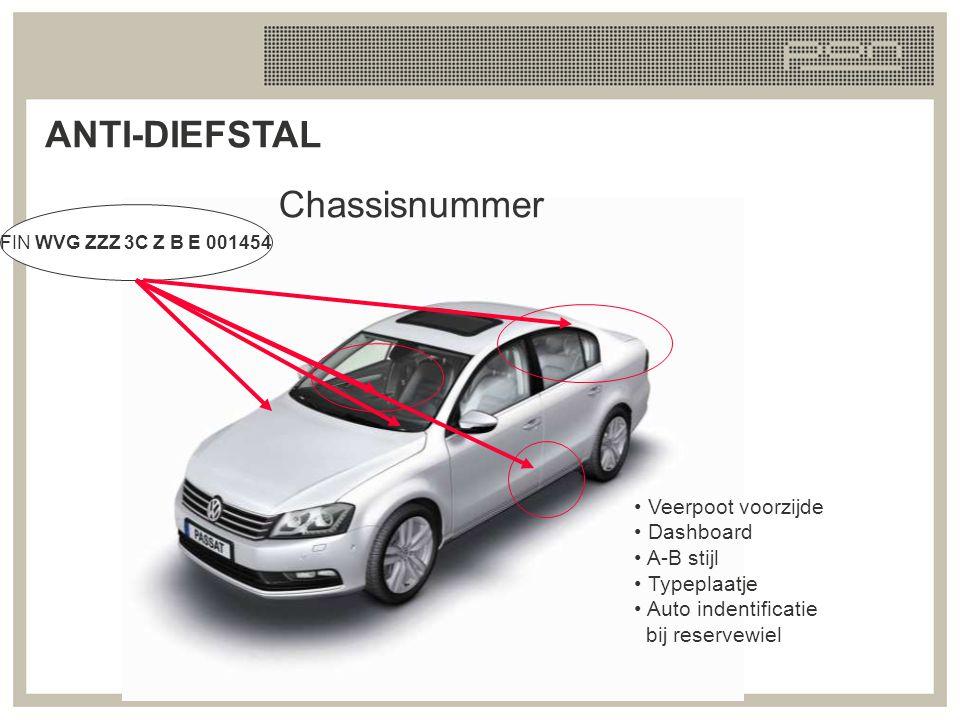 Veerpoot voor Dashbord A-B stijl Typeplaatje Auto-identificatie bij reservewiel FIN WVG ZZZ 3C Z B E 001454 Chassisnummer ANTI-DIEFSTAL Veerpoot voorz