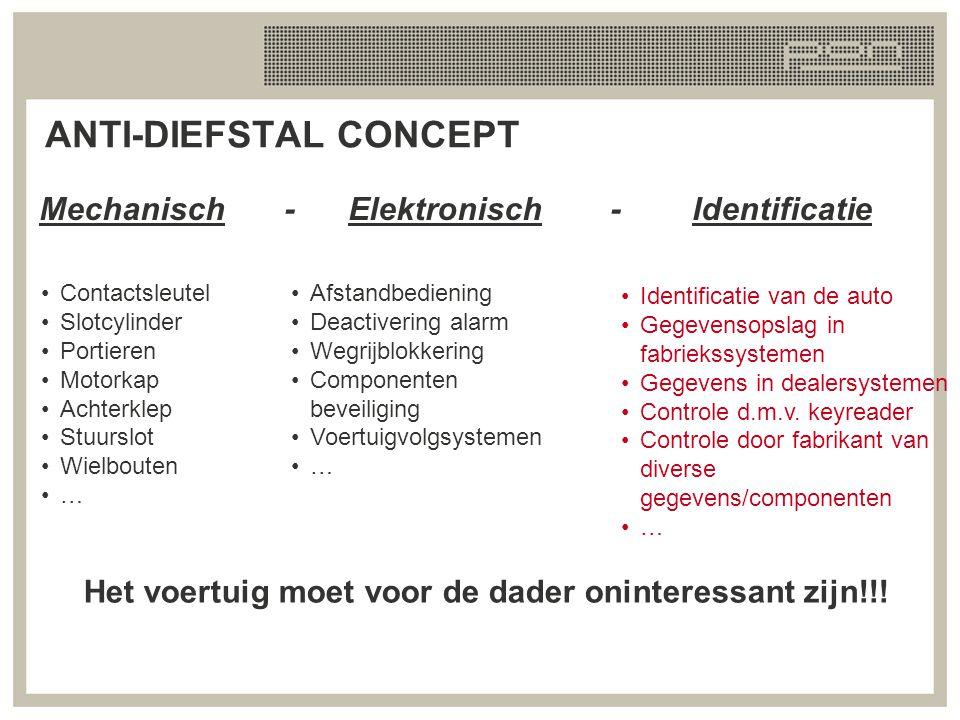 ANTI-DIEFSTAL CONCEPT Mechanisch - Elektronisch - Identificatie Het voertuig moet voor de dader oninteressant zijn!!! Identificatie van de auto Gegeve