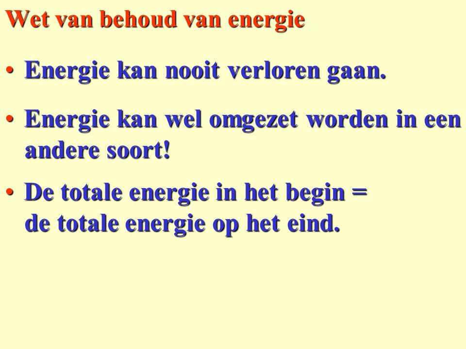 Wet van behoud van energie Energie kan nooit verloren gaan.Energie kan nooit verloren gaan. Energie kan wel omgezet worden in eenEnergie kan wel omgez