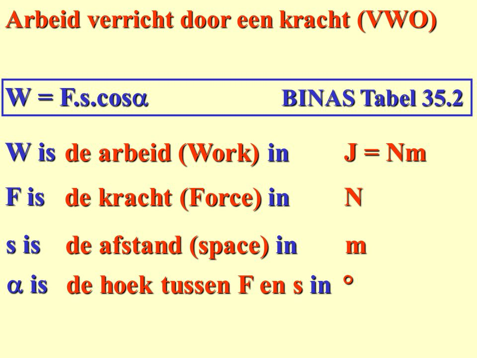 P = W/t = E/t = F.v BINAS Tabel 35.2Vermogen P is vermogen (Power) in W = J/s W is arbeid in J = Nm t is tijd in s F is kracht in N v is snelheid (velocity) in m/s