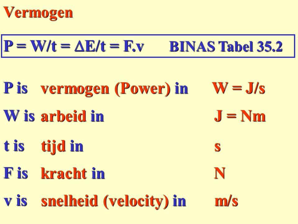P = W/t = E/t = F.v BINAS Tabel 35.2Vermogen P is vermogen (Power) in W = J/s W is arbeid in J = Nm t is tijd in s F is kracht in N v is snelheid (ve