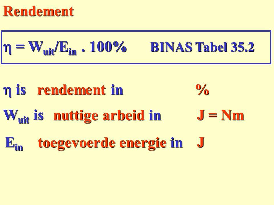  = Wuit/Ein. 100% BINAS Tabel 35.2Rendement  is rendement in % W uit is nuttige arbeid in J = Nm E in toegevoerde energie in J