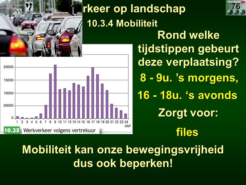 Rond welke tijdstippen gebeurt deze verplaatsing? 10.3 Invloed verkeer op landschap 10.3.4 Mobiliteit 8 - 9u. 's morgens, 16 - 18u. 's avonds Zorgt vo