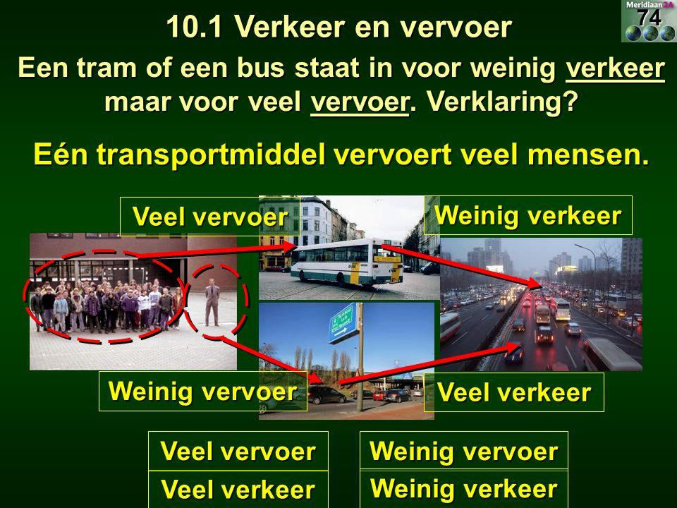 10.1 Verkeer en vervoer Een tram of een bus staat in voor weinig verkeer maar voor veel vervoer. Verklaring? Eén transportmiddel vervoert veel mensen.