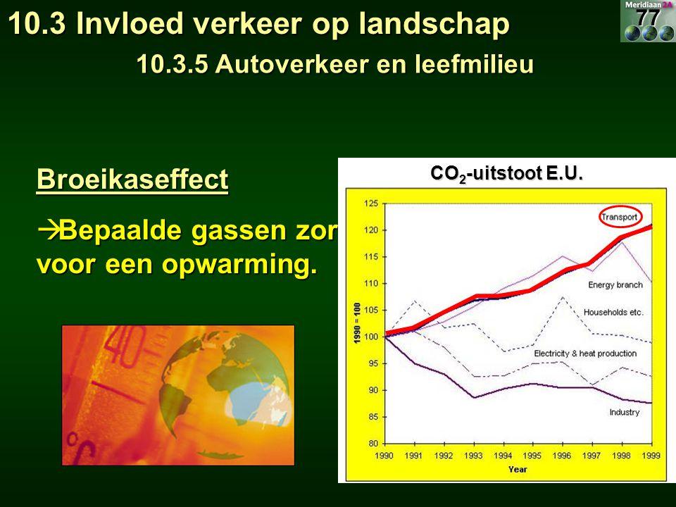 Broeikaseffect  Bepaalde gassen zorgen voor een opwarming. CO 2 -uitstoot E.U. 10.3 Invloed verkeer op landschap 10.3.5 Autoverkeer en leefmilieu 77