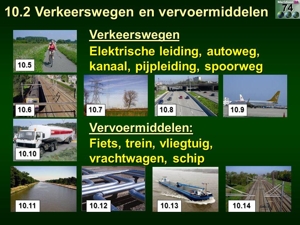 10.11 10.10 10.910.810.710.6 10.5 10.12 Elektrische leiding, autoweg, kanaal, pijpleiding, spoorweg Vervoermiddelen: Verkeerswegen Fiets, trein, vlieg