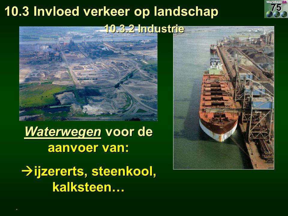 Waterwegen voor de aanvoer van:  ijzererts, steenkool, kalksteen… 10.3 Invloed verkeer op landschap 10.3.2 Industrie.75