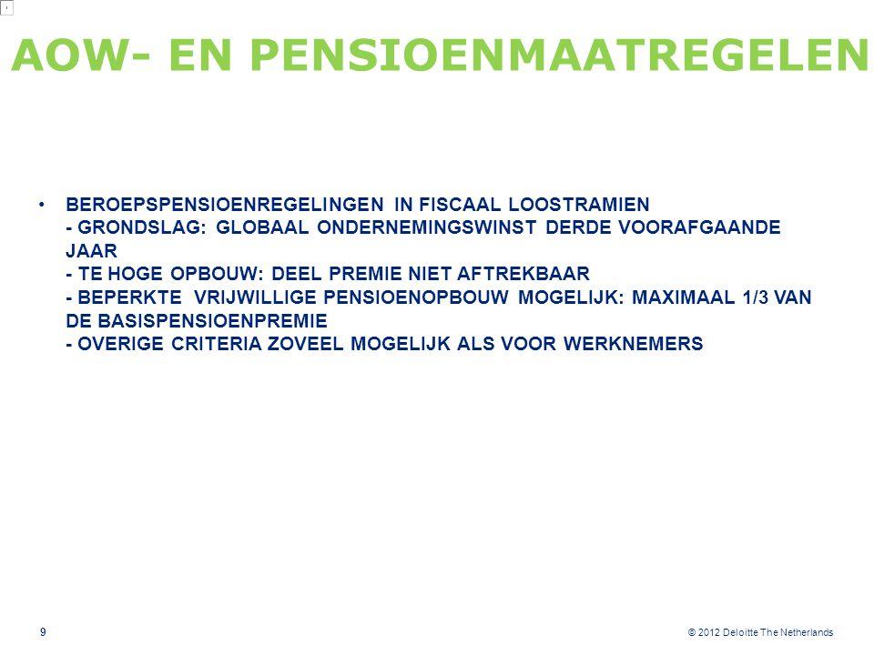 © 2012 Deloitte The Netherlands AOW- EN PENSIOENMAATREGELEN BEROEPSPENSIOENREGELINGEN IN FISCAAL LOOSTRAMIEN - GRONDSLAG: GLOBAAL ONDERNEMINGSWINST DERDE VOORAFGAANDE JAAR - TE HOGE OPBOUW: DEEL PREMIE NIET AFTREKBAAR - BEPERKTE VRIJWILLIGE PENSIOENOPBOUW MOGELIJK: MAXIMAAL 1/3 VAN DE BASISPENSIOENPREMIE - OVERIGE CRITERIA ZOVEEL MOGELIJK ALS VOOR WERKNEMERS 9