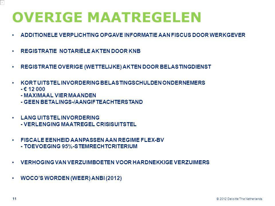 © 2012 Deloitte The Netherlands OVERIGE MAATREGELEN ADDITIONELE VERPLICHTING OPGAVE INFORMATIE AAN FISCUS DOOR WERKGEVER REGISTRATIE NOTARIËLE AKTEN DOOR KNB REGISTRATIE OVERIGE (WETTELIJKE) AKTEN DOOR BELASTINGDIENST KORT UITSTEL INVORDERING BELASTINGSCHULDEN ONDERNEMERS - € 12 000 - MAXIMAAL VIER MAANDEN - GEEN BETALINGS-/AANGIFTEACHTERSTAND LANG UITSTEL INVORDERING - VERLENGING MAATREGEL CRISISUITSTEL FISCALE EENHEID AANPASSEN AAN REGIME FLEX-BV - TOEVOEGING 95%-STEMRECHTCRITERIUM VERHOGING VAN VERZUIMBOETEN VOOR HARDNEKKIGE VERZUIMERS WOCO'S WORDEN (WEER) ANBI (2012) 11