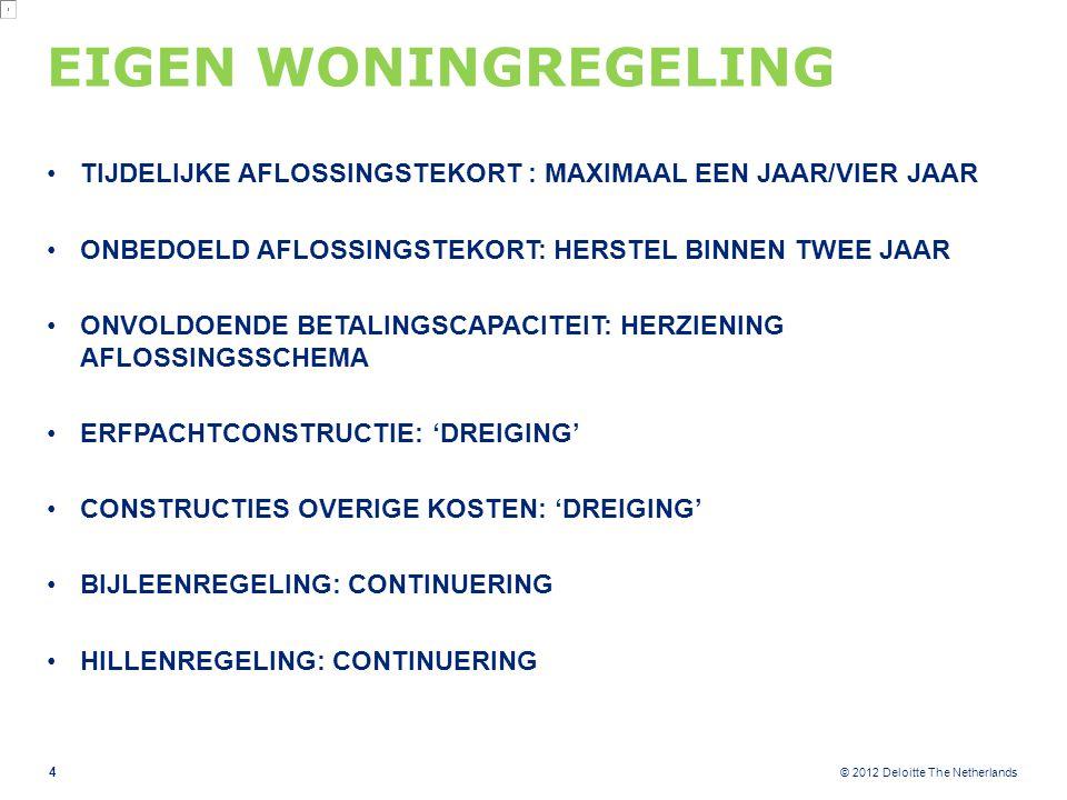 © 2012 Deloitte The Netherlands EIGEN WONINGREGELING TIJDELIJKE AFLOSSINGSTEKORT : MAXIMAAL EEN JAAR/VIER JAAR ONBEDOELD AFLOSSINGSTEKORT: HERSTEL BINNEN TWEE JAAR ONVOLDOENDE BETALINGSCAPACITEIT: HERZIENING AFLOSSINGSSCHEMA ERFPACHTCONSTRUCTIE: 'DREIGING' CONSTRUCTIES OVERIGE KOSTEN: 'DREIGING' BIJLEENREGELING: CONTINUERING HILLENREGELING: CONTINUERING 4