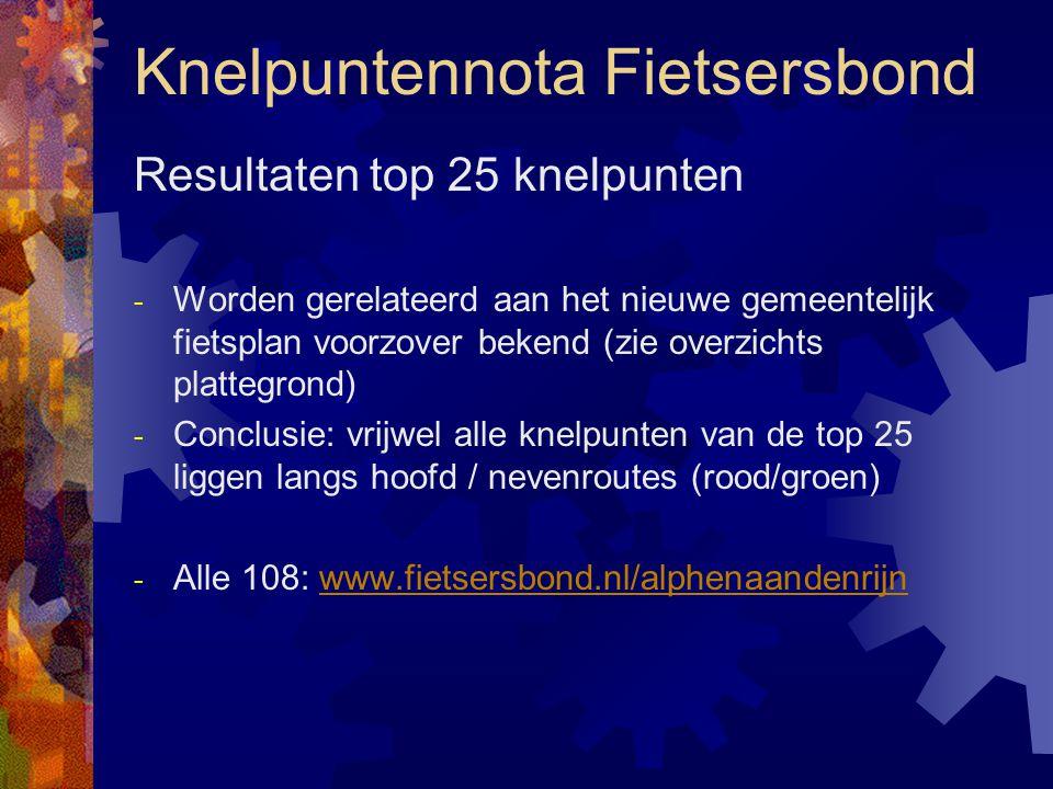 Knelpuntennota Fietsersbond Resultaten top 25 knelpunten - Worden gerelateerd aan het nieuwe gemeentelijk fietsplan voorzover bekend (zie overzichts p