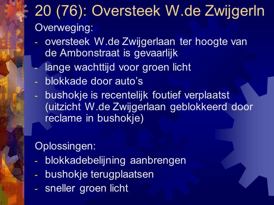 20 (76): Oversteek W.de Zwijgerln Overweging: - oversteek W.de Zwijgerlaan ter hoogte van de Ambonstraat is gevaarlijk - lange wachttijd voor groen li