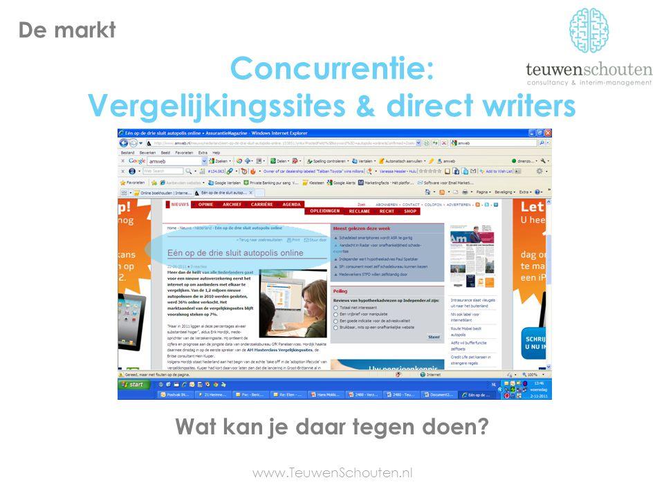 www.TeuwenSchouten.nl Concurrentie: Vergelijkingssites & direct writers De markt Wat kan je daar tegen doen?
