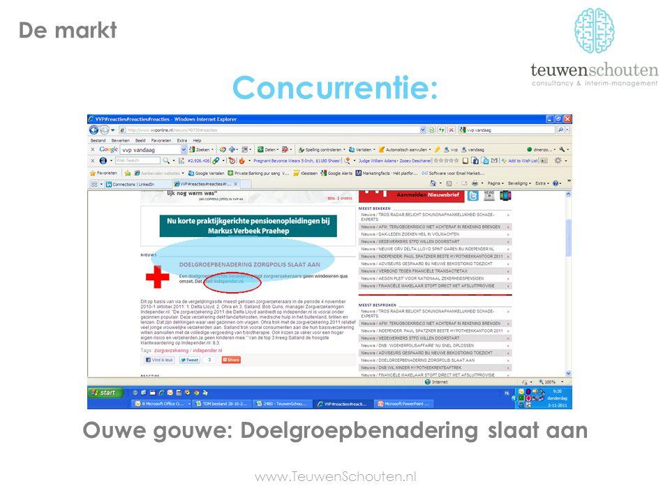 www.TeuwenSchouten.nl Concurrentie: De markt Ouwe gouwe: Doelgroepbenadering slaat aan