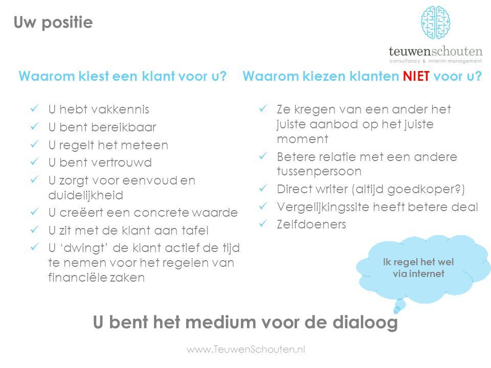 Uw positie U bent het medium voor de dialoog www.TeuwenSchouten.nl Waarom kiest een klant voor u? U hebt vakkennis U bent bereikbaar U regelt het mete