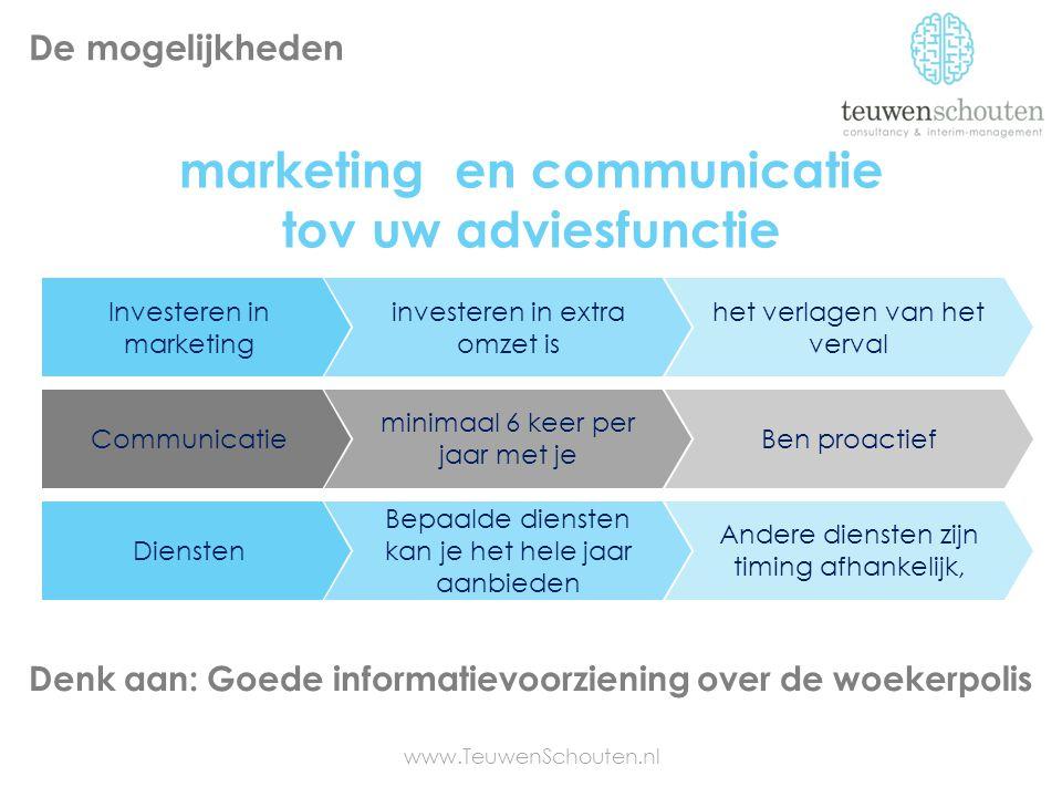 marketing en communicatie tov uw adviesfunctie www.TeuwenSchouten.nl De mogelijkheden Denk aan: Goede informatievoorziening over de woekerpolis Commun