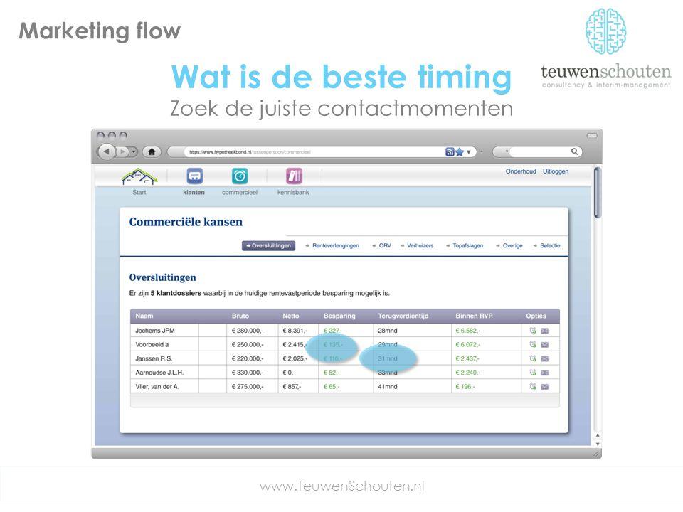 Wat is de beste timing Zoek de juiste contactmomenten Marketing flow www.TeuwenSchouten.nl