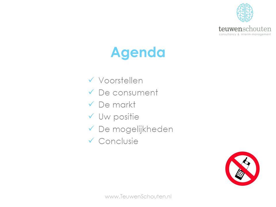 Agenda Voorstellen De consument De markt Uw positie De mogelijkheden Conclusie www.TeuwenSchouten.nl
