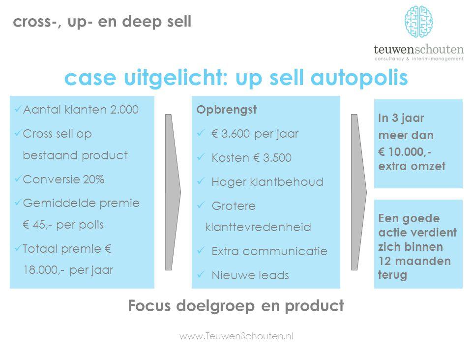 cross-, up- en deep sell www.TeuwenSchouten.nl Focus doelgroep en product Aantal klanten 2.000 Cross sell op bestaand product Conversie 20% Gemiddelde