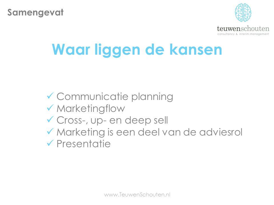 Waar liggen de kansen Samengevat Communicatie planning Marketingflow Cross-, up- en deep sell Marketing is een deel van de adviesrol Presentatie www.T