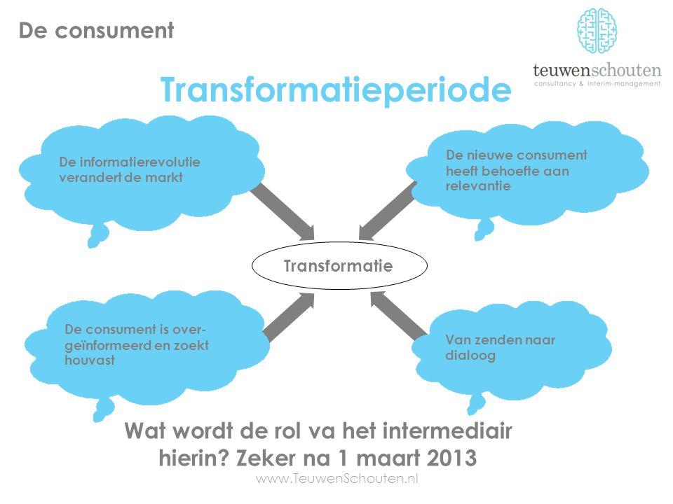 Transformatieperiode Wat wordt de rol va het intermediair hierin? Zeker na 1 maart 2013 De consument www.TeuwenSchouten.nl Transformatie De informatie