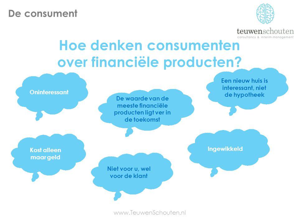 Hoe denken consumenten over financiële producten? www.TeuwenSchouten.nl De consument Ingewikkeld Een nieuw huis is interessant, niet de hypotheek Onin