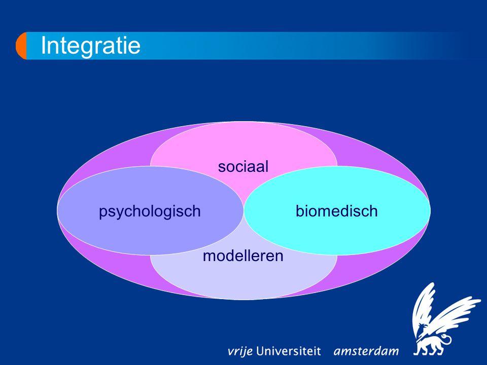 Integratie modelleren sociaal biomedischpsychologisch