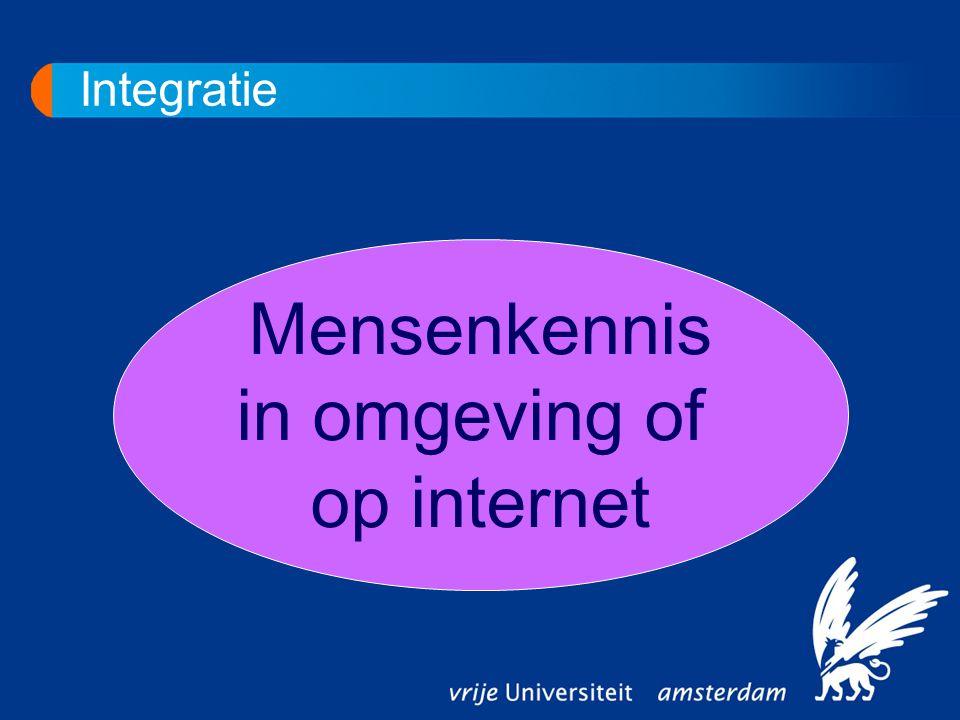 Integratie Mensenkennis in omgeving of op internet