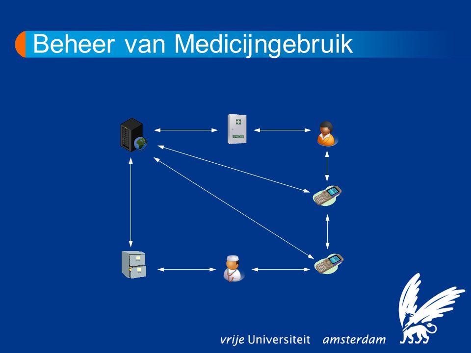 Beheer van Medicijngebruik