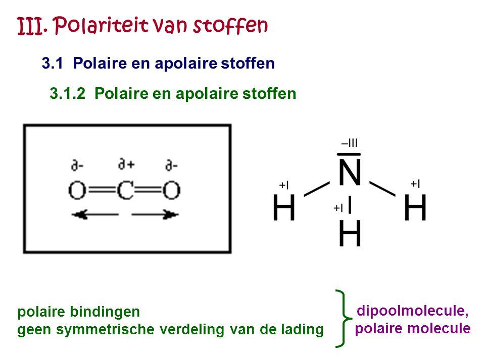 III. Polariteit van stoffen 3.1 Polaire en apolaire stoffen 3.1.2 Polaire en apolaire stoffen polaire bindingen geen symmetrische verdeling van de lad
