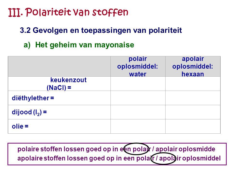 III. Polariteit van stoffen 3.2 Gevolgen en toepassingen van polariteit a)Het geheim van mayonaise polair oplosmiddel: water apolair oplosmiddel: hexa