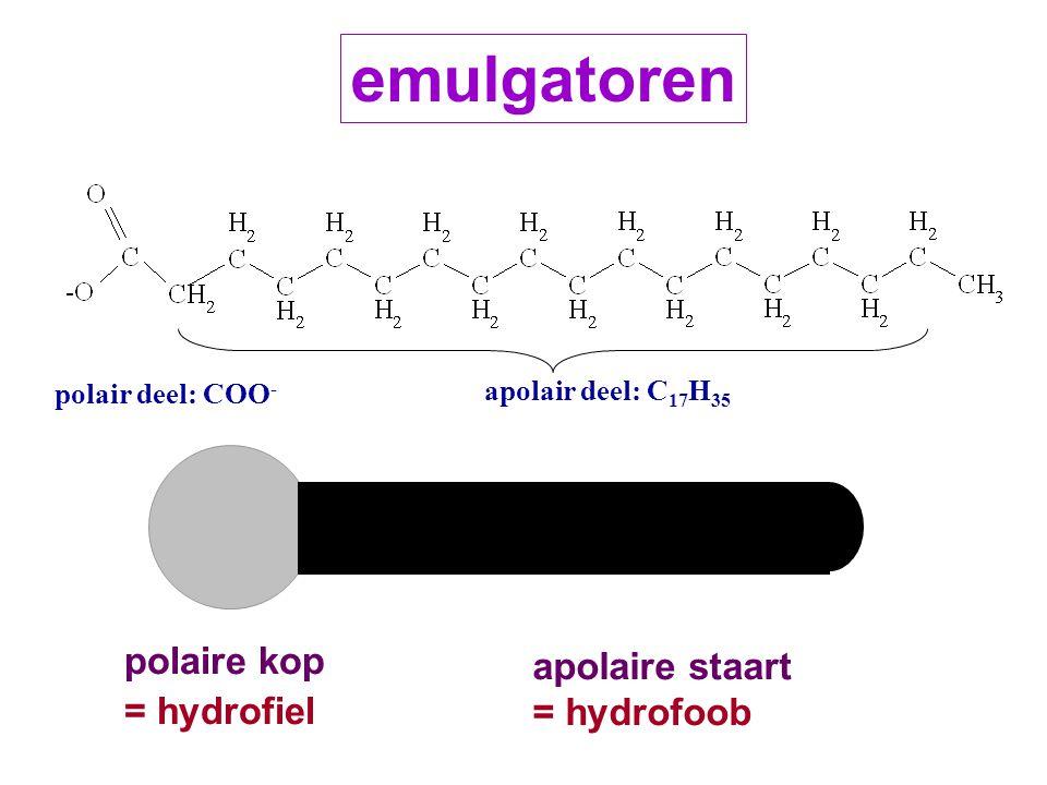 apolair deel: C 17 H 35 polair deel: COO - polaire kop = hydrofiel apolaire staart = hydrofoob emulgatoren