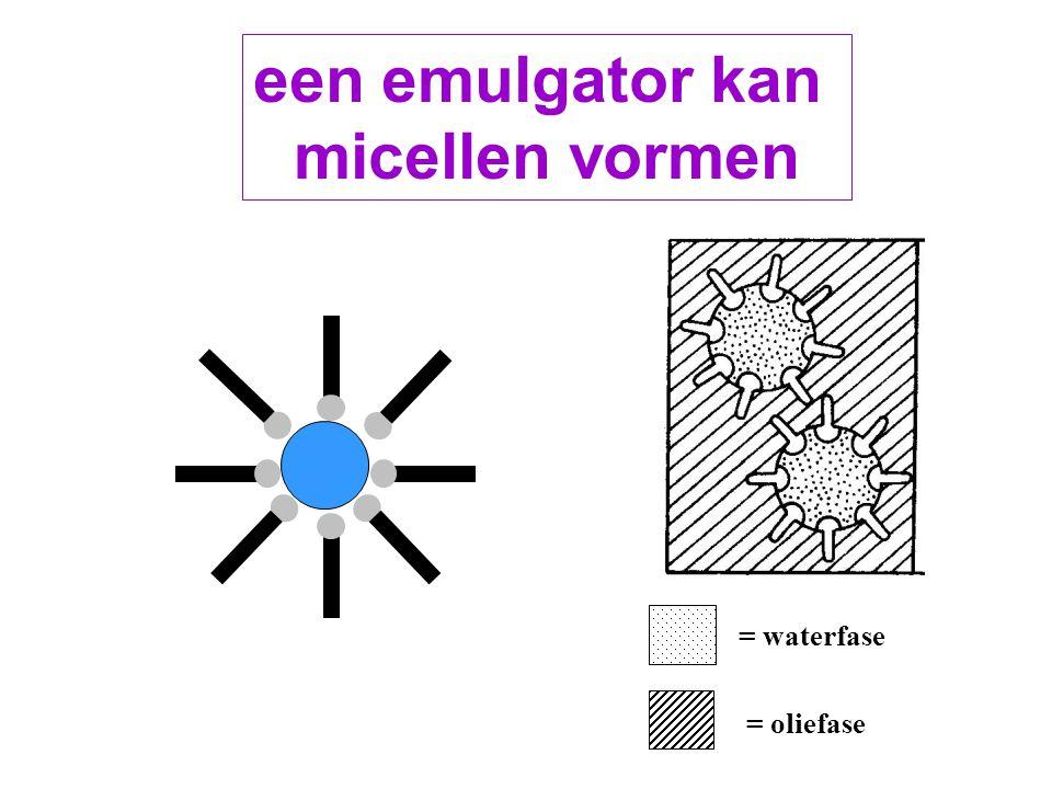 = waterfase = oliefase een emulgator kan micellen vormen