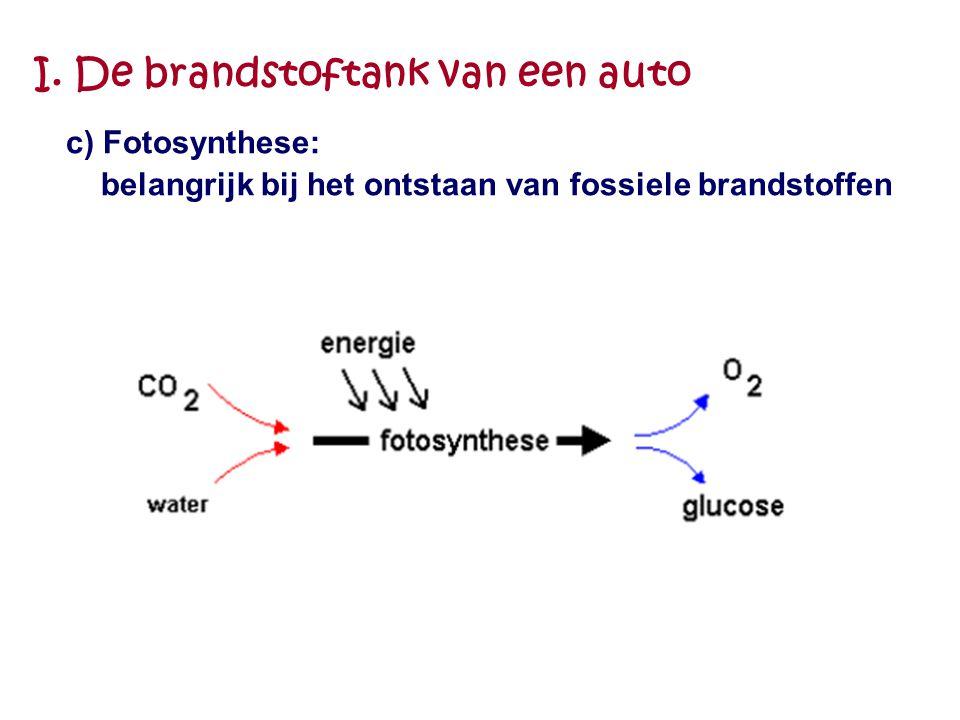I. De brandstoftank van een auto c) Fotosynthese: belangrijk bij het ontstaan van fossiele brandstoffen