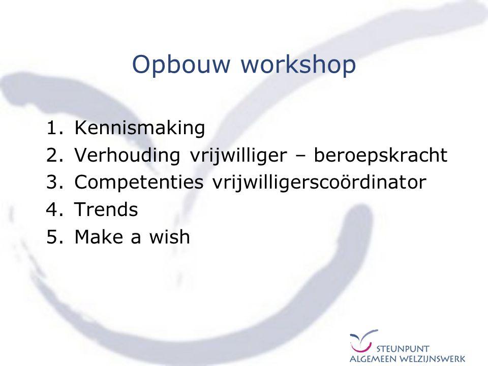 Opbouw workshop 1.Kennismaking 2.Verhouding vrijwilliger – beroepskracht 3.Competenties vrijwilligerscoördinator 4.Trends 5.Make a wish