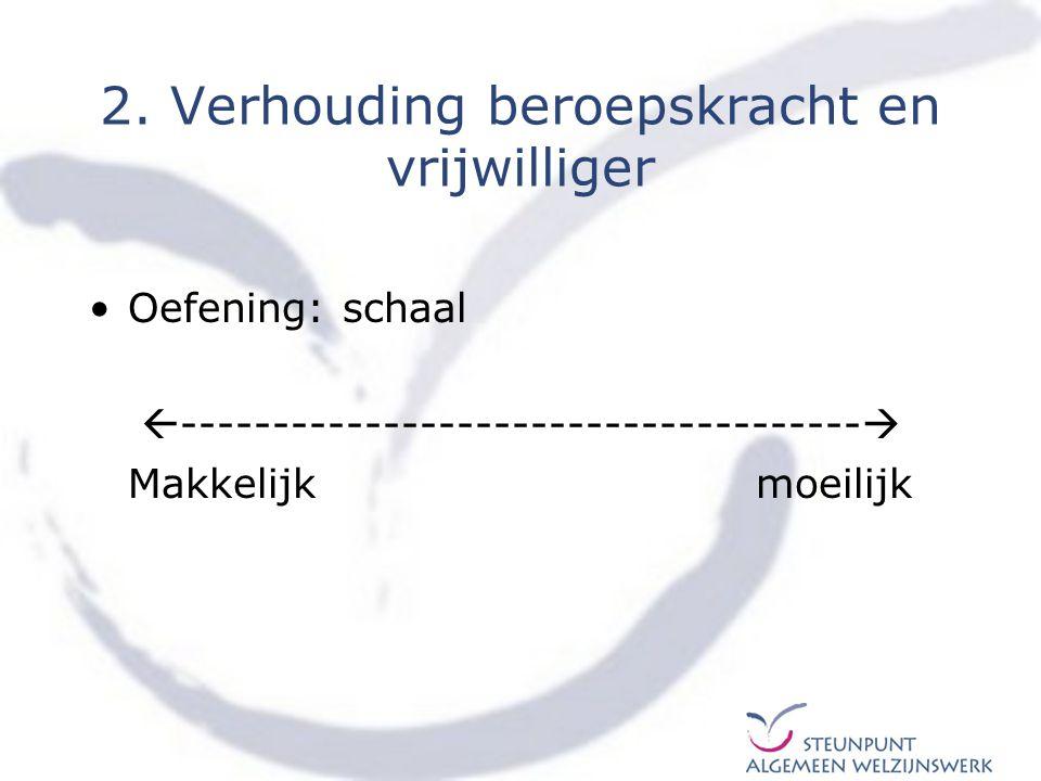 2. Verhouding beroepskracht en vrijwilliger Oefening: schaal  -------------------------------------  Makkelijk moeilijk