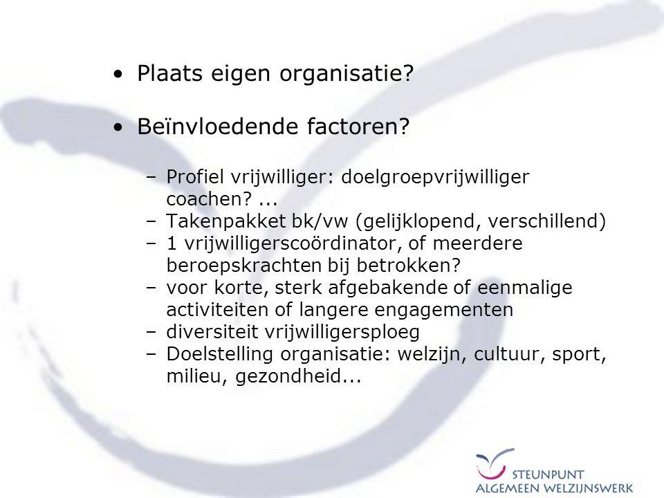 Plaats eigen organisatie? Beïnvloedende factoren? –Profiel vrijwilliger: doelgroepvrijwilliger coachen?... –Takenpakket bk/vw (gelijklopend, verschill