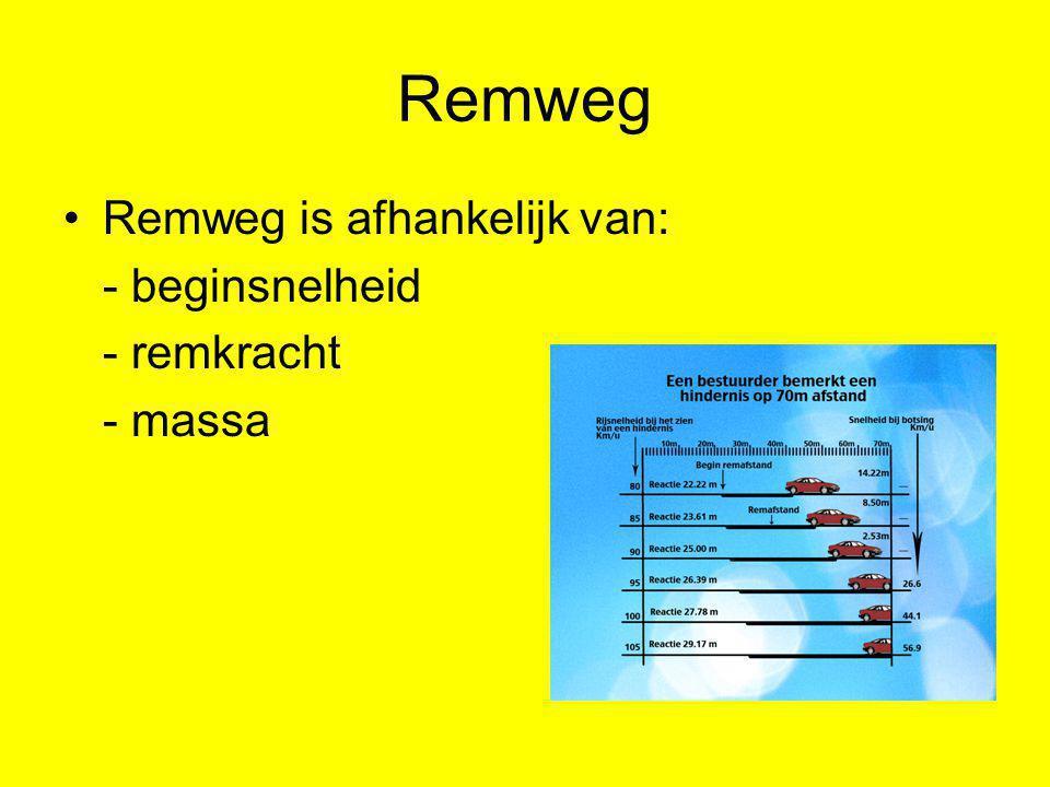Remweg Remweg is afhankelijk van: - beginsnelheid - remkracht - massa