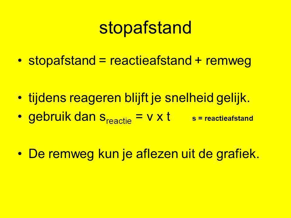 stopafstand stopafstand = reactieafstand + remweg tijdens reageren blijft je snelheid gelijk.