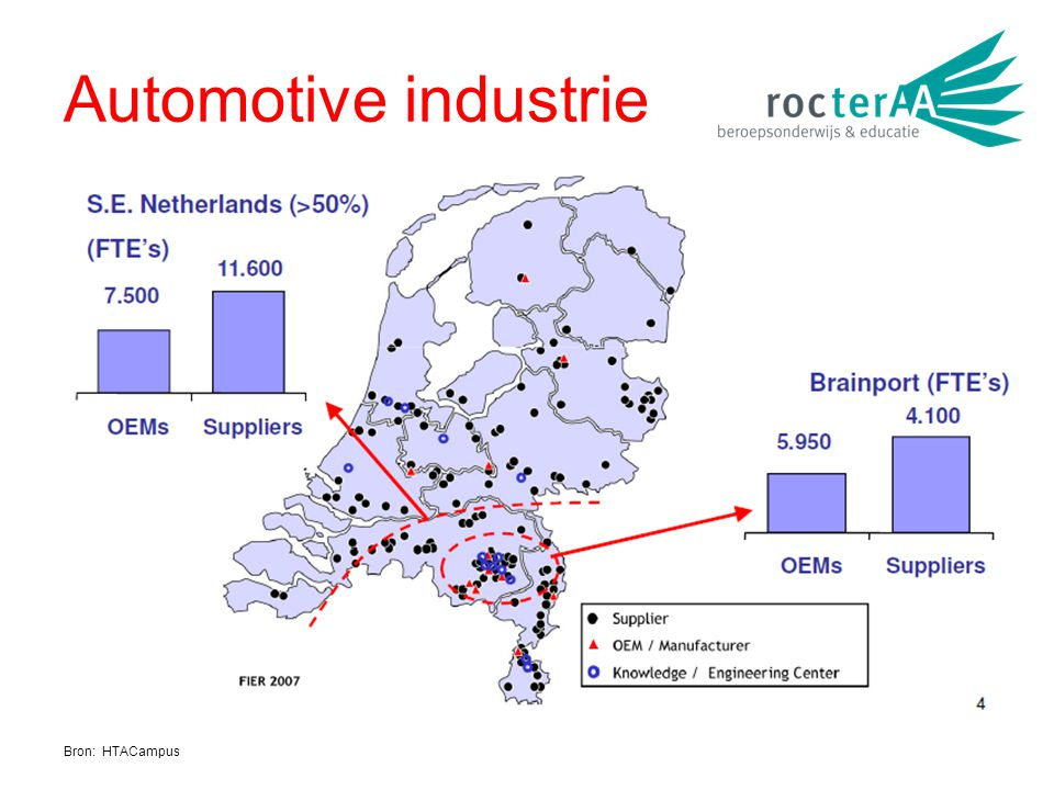 6 Highlights Automotive Industry Brainport Bron: HTACampus