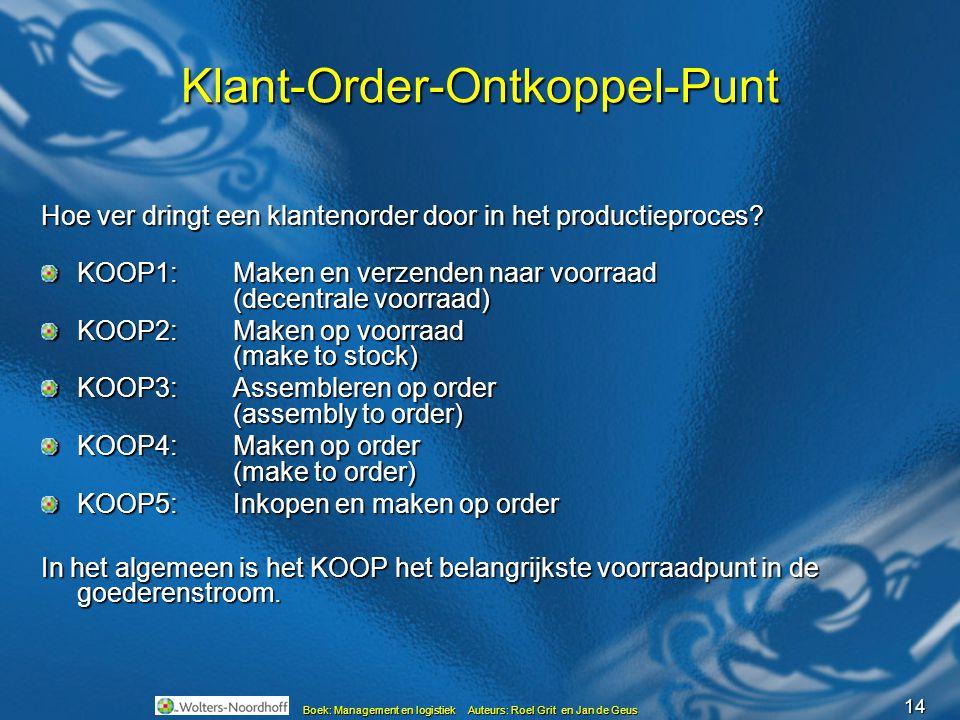 14 Boek: Management en logistiek Auteurs: Roel Grit en Jan de Geus Klant-Order-Ontkoppel-Punt Hoe ver dringt een klantenorder door in het productieproces.
