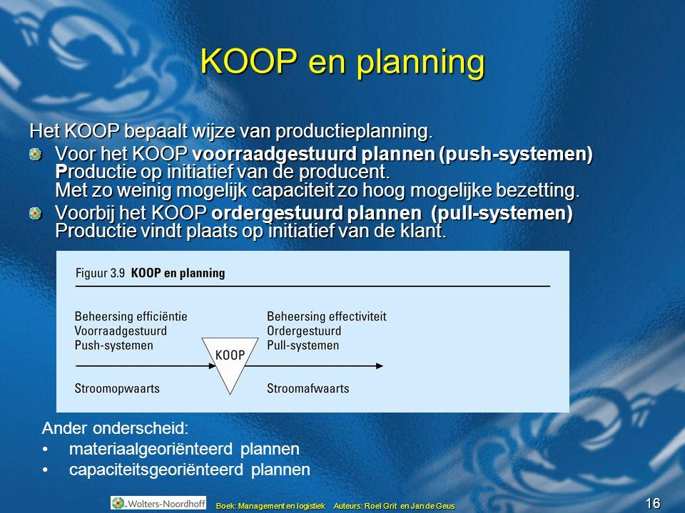 16 KOOP en planning Het KOOP bepaalt wijze van productieplanning. Voor het KOOP voorraadgestuurd plannen (push-systemen) Productie op initiatief van d