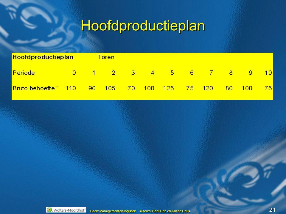 21 Hoofdproductieplan