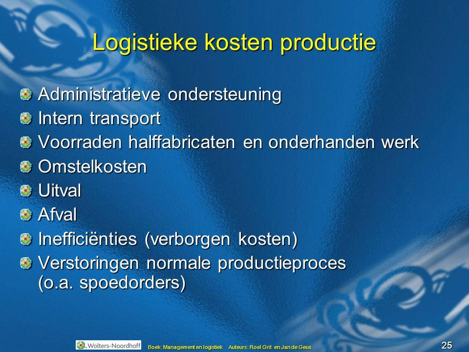 25 Boek: Management en logistiek Auteurs: Roel Grit en Jan de Geus Logistieke kosten productie Administratieve ondersteuning Intern transport Voorrade